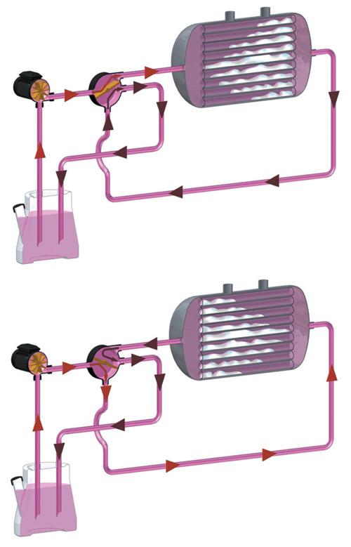 Система прочистки теплообменников GEL BOY C15 Самара теплообменник компенсатор
